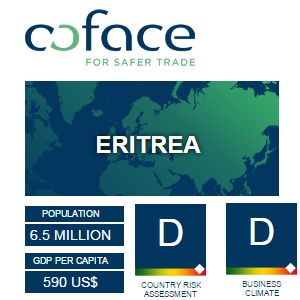 coface_eritrea_rating_2016Jan