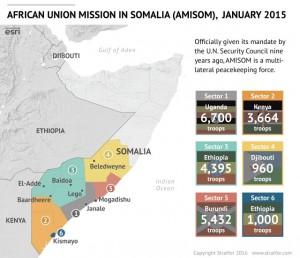 somalia-amisom-2